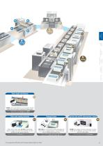 Solution catalog for various industries - 5