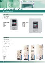 VF-0 series: the economical inverter - 2