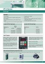 VF-0 series: the economical inverter - 3