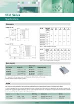 VF-0 series: the economical inverter - 5