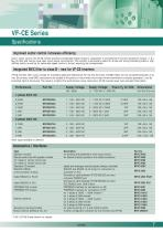 VF-0 series: the economical inverter - 7