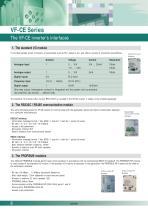 VF-0 series: the economical inverter - 8