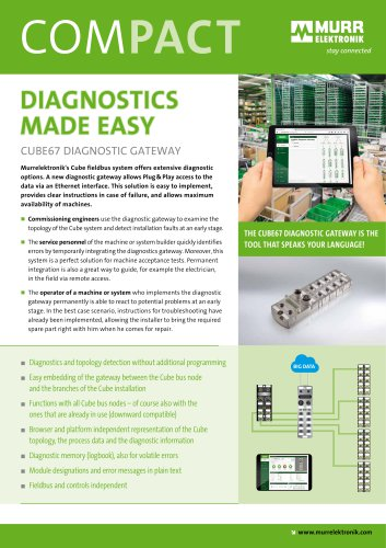 Cube67 Diagnostic Gateway