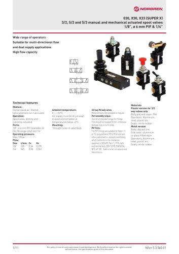 inline valve