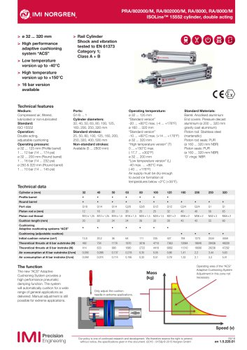 ISOLine™ profile cylinder