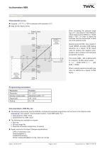 Inclinometer NBN - 6