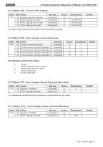 Magnetostrictive displacement transducer MPK manual - 10