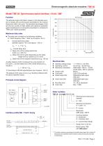 Rotary encoder TBA36 - 2
