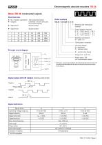 Rotary encoder TBA36 - 3