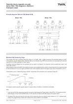 Rotary encoder TBA42 - 3
