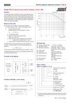 Rotary encoder TBE36 - 2
