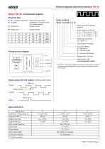 Rotary encoder TBE36 - 3