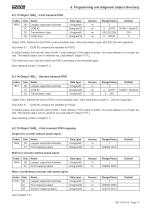 Rotary encoder TBE36 manual - 13