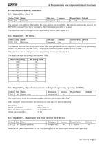 Rotary encoder TBE36 manual - 19