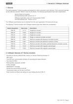 Rotary encoder TBE36 manual - 5
