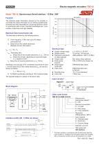 Rotary encoder TBN42 - 2