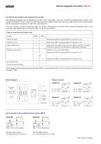 Rotary encoder TMA50 - 5