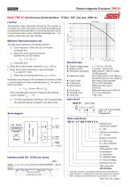 Rotary encoder TMN42 - 2