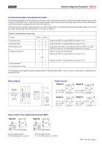 Rotary encoder TMN42 - 5