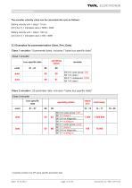 Rotary encoder TRD manual - 14