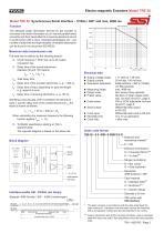 Rotary encoder TRE50 - 2