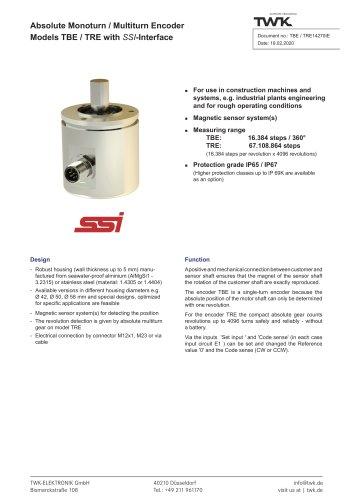 Rotary encoder TRE58