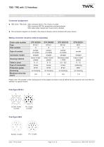 Rotary encoder TRE58 - 5
