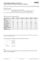 Rotary encoder TRN42/S4 SIL2 - 7