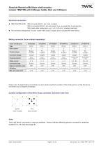 Rotary encoder TRN50/C3 - 7