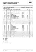 Rotary encoder TRN58/C3 manual - 10