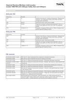 Rotary encoder TRN58/S4 SIL2 - 4