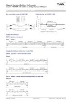 Rotary encoder TRN58/S4 SIL2 - 5