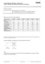 Rotary encoder TRN58/S4 SIL2 - 7