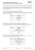 Rotary encoder TRN58/S4 SIL2 - 8