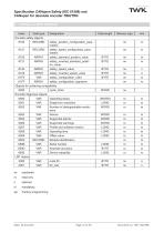 Rotary encoder TRN58/S4 SIL2 manual - 10