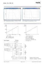 Vibration sensor NVA/S3 PLd - 3