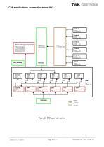 Vibration sensor NVA system description - 9