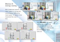 NEO-VENT - control unit for air suction and ventilation - 4