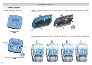 NEO-WiFi variable speed drive - 12