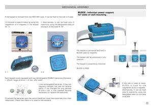 NEO-WiFi variable speed drive - 13