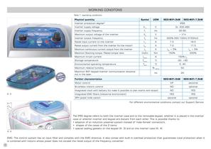 NEO-WiFi variable speed drive - 6