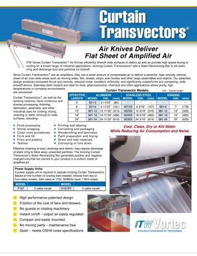 Curtain Transvectors