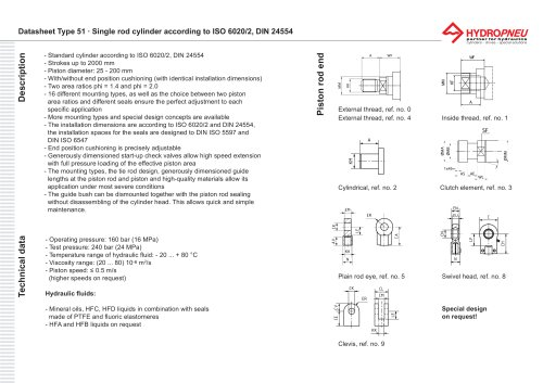 Type 51 · Hydraulic single rod cylinder according to ISO 6020/2, DIN 24 554