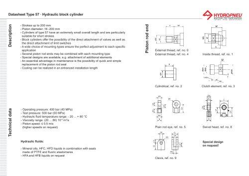 Type 57 · Hydraulic block cylinder