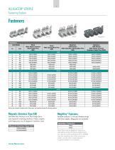 Alligator® Ready Set? Staple Fastener System - 4