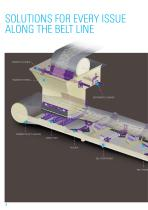 Belt Conveyor Products Guide - 2