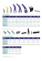 Belt Conveyor Products Guide - 7