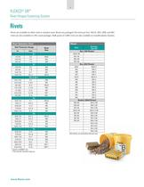 Flexco® SR Rivet Hinged Fastening System - 8