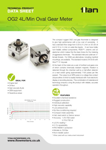 OG2 Oval Gear Meter