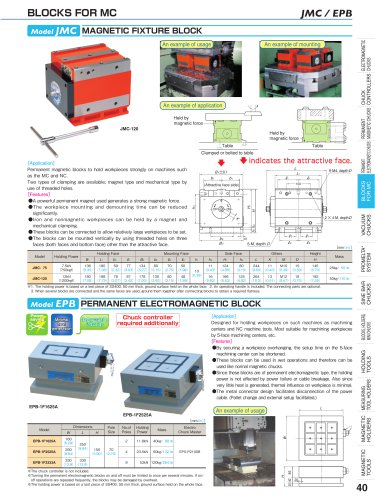 BLOCKS FOR MC Model JMC